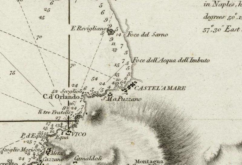 1 Cartografia del Golfo di Napoli da Le Petit Neptune del 1793 - Dettaglio Castellammare e Vico - vesuvioweb 2014