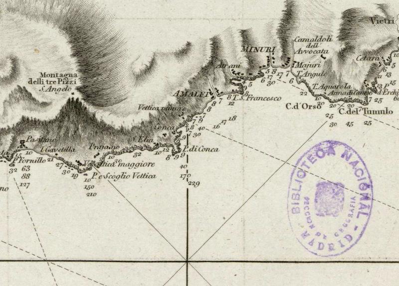 1 Cartografia del Golfo di Napoli da Le Petit Neptune del 1793 - Dettaglio Positano, Amalfi, Minori - vesuvioweb 2014