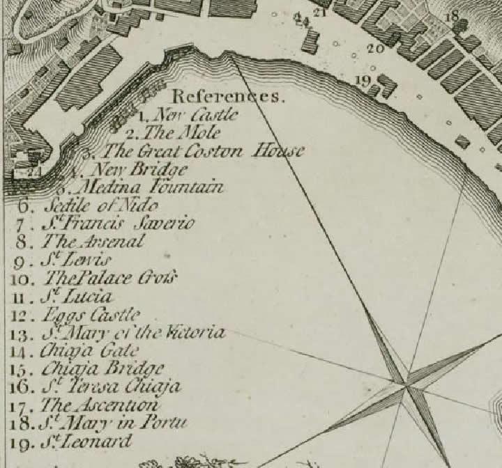 14 San Leonardo D'Orio Napoli 1800