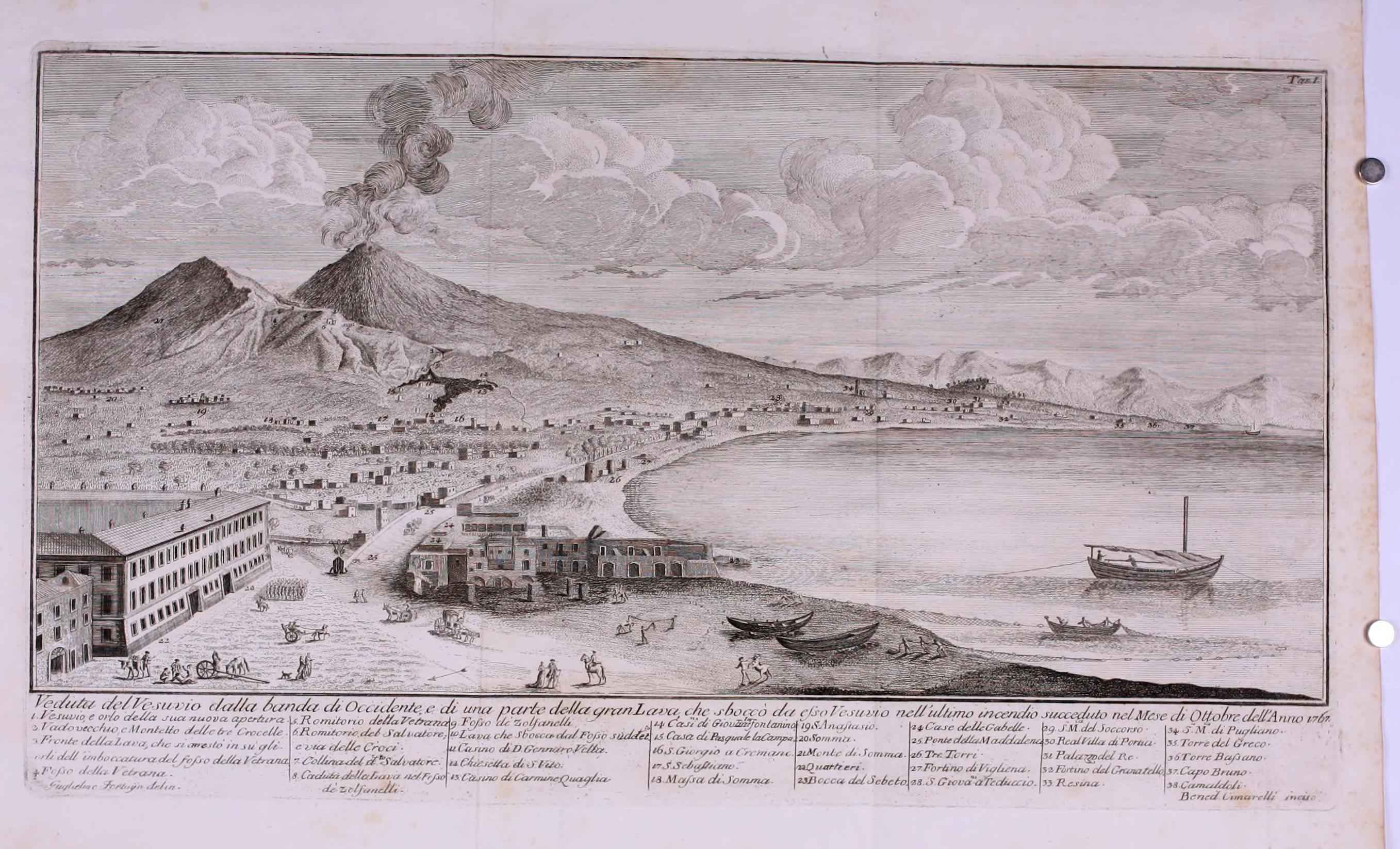 Gaetano De Bottis - Gaetao De Bottis - Ragionamento istorico dell'incendio del Vesuvio accaduto nel mese di Ottobre del MDCCLXVII - vesuvioweb 2016